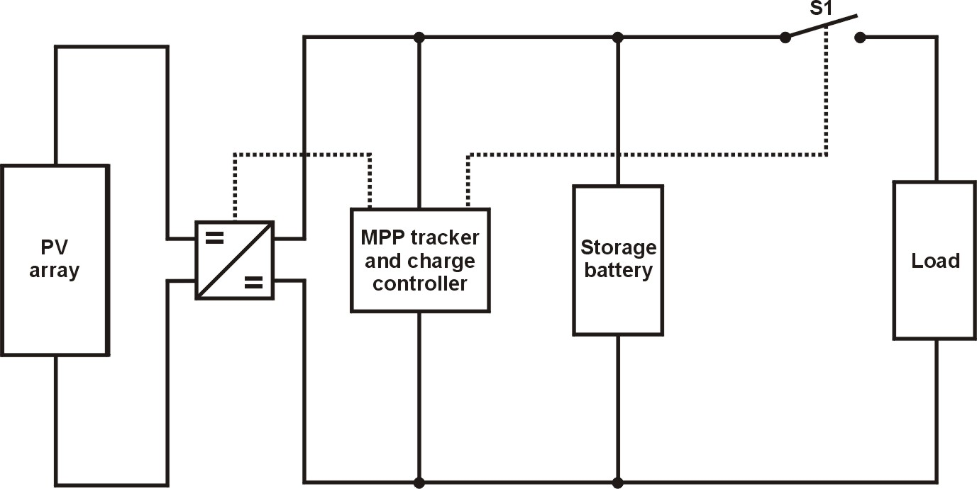 Emsd Hk Re Net Solar Photovoltaic Technology Outline Pv Diagrams Wiring To Battery Storage A Mpp Maximum Power Point Charge Controller Incorporates Dc